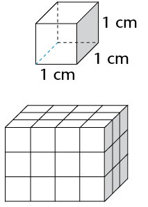 ... cubes, each with an edge length of 1 cm. The prism thus has a volume