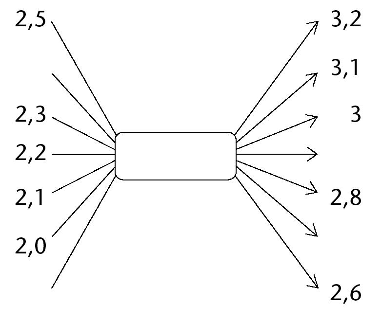 maths_english_lg_gr7_term2-web-resources/image/maths-gr7-eng-term2-