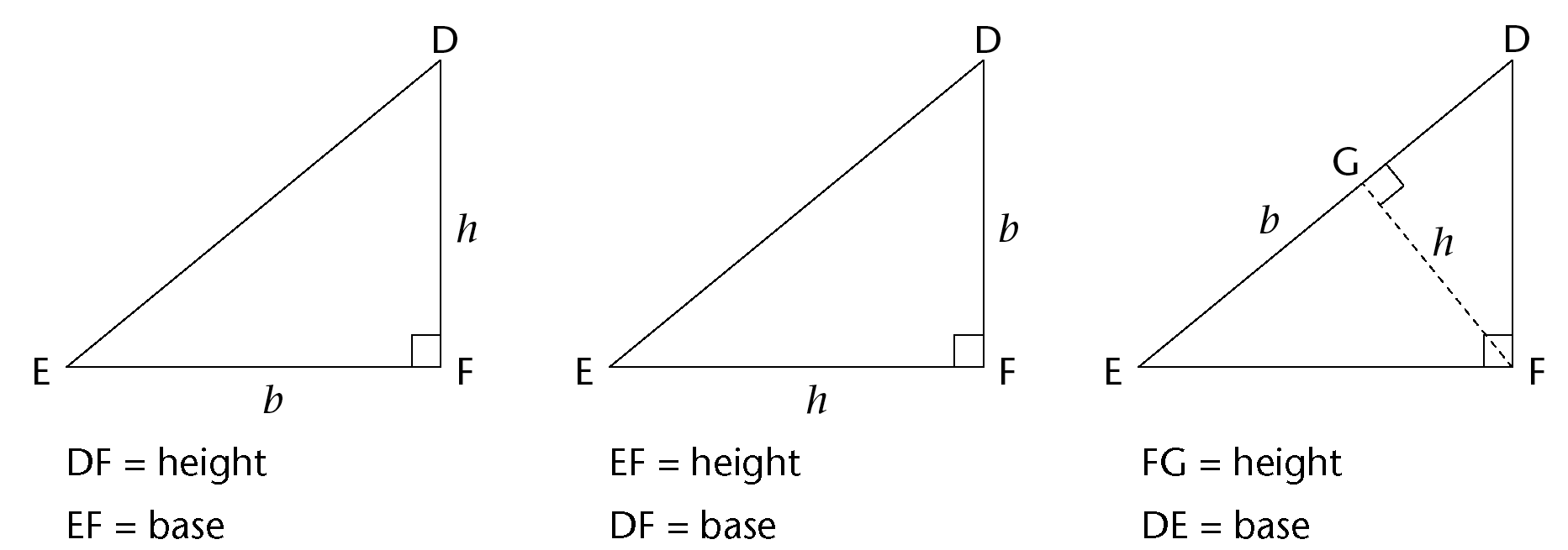worksheet. Area Of Triangles. Drfanendo Worksheets for Elementary ...