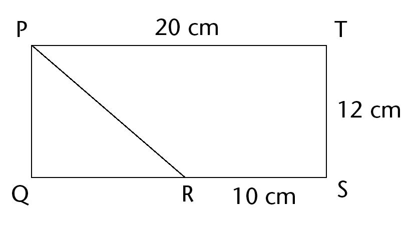 perimeters of square