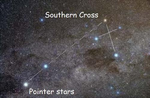 Natural Sciences Grade 7. The White Lines Show You How To View Southern Cross. Worksheet. Astronomy Belt Loop Worksheet At Clickcart.co