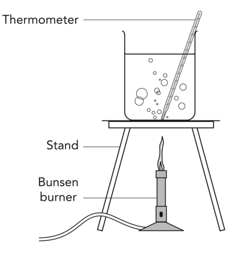 natural sciences grade     and  the temperature off the thermometer as it is set up in the diagram below  what is wrong   this set up  what is your advice to the learner