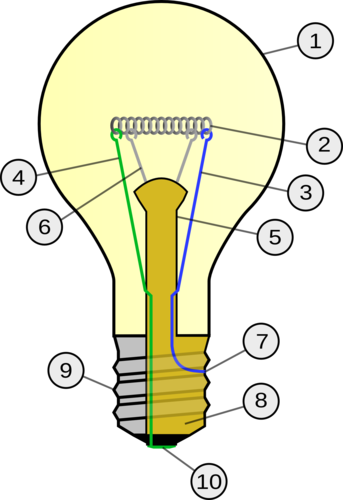 Natural Sciences Grade 8:Diagram of the parts of a light bulb.,Lighting