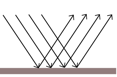 gr8ec04 gd 0045 natural sciences grade 8