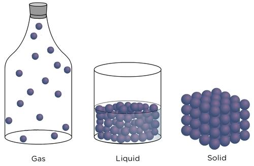 pdf theory of simple liquids