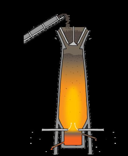 Blast Furnace Lime : Natural sciences grade