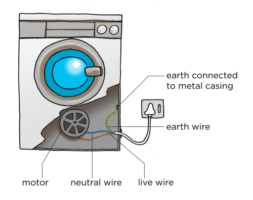 Natural sciences grade 9 for How much is a washing machine motor