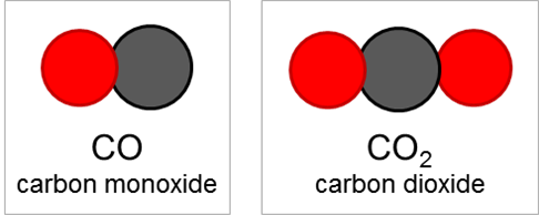 Image result for naming compounds co and co2