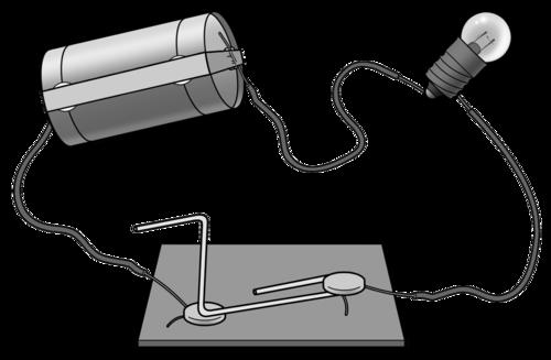 Winsoogmerk stelsel stelsel hersiening
