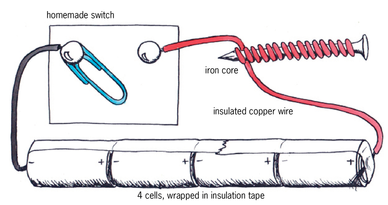 gr7 technology simple electromagnetic crane diagram electromagnetic induction