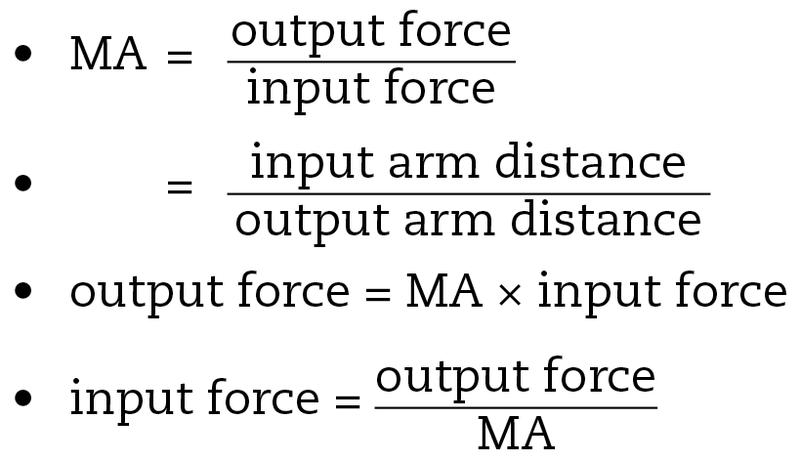 Back > Gallery For > Ideal Mechanical Advantage Formula