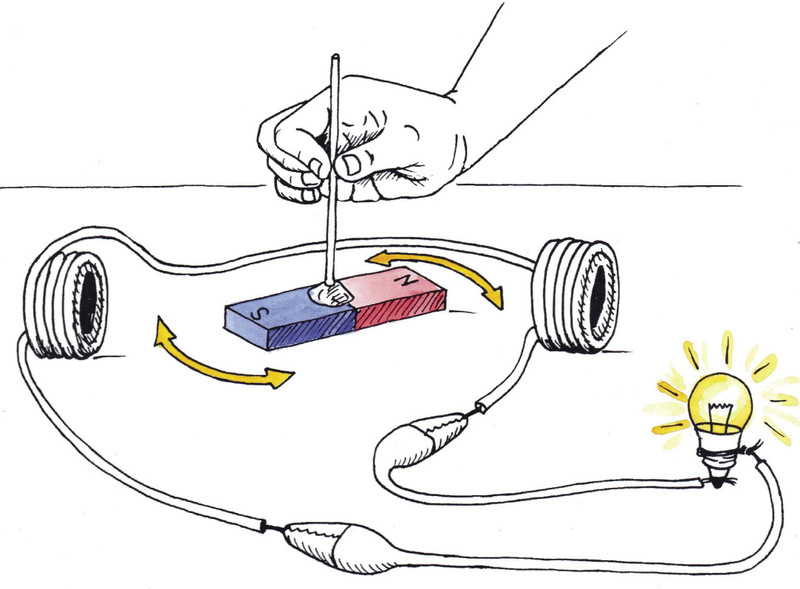 How To Use A Car Battery To Generate Electricity