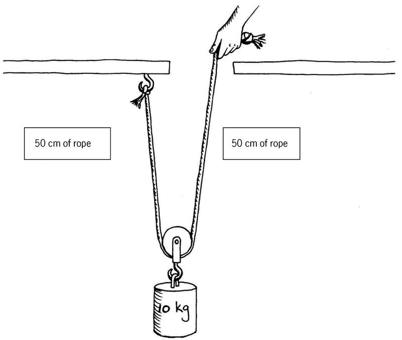 hoist pulley system diagram