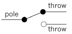 Inter  Speaker Wiring Diagrams likewise Wiringdiagrams furthermore Idec Relay Wiring Diagram besides Wiring Diagram For Transformer likewise Power Inverter Schematic L34658. on simple doorbell circuit