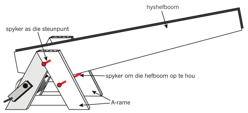 mini van diagram