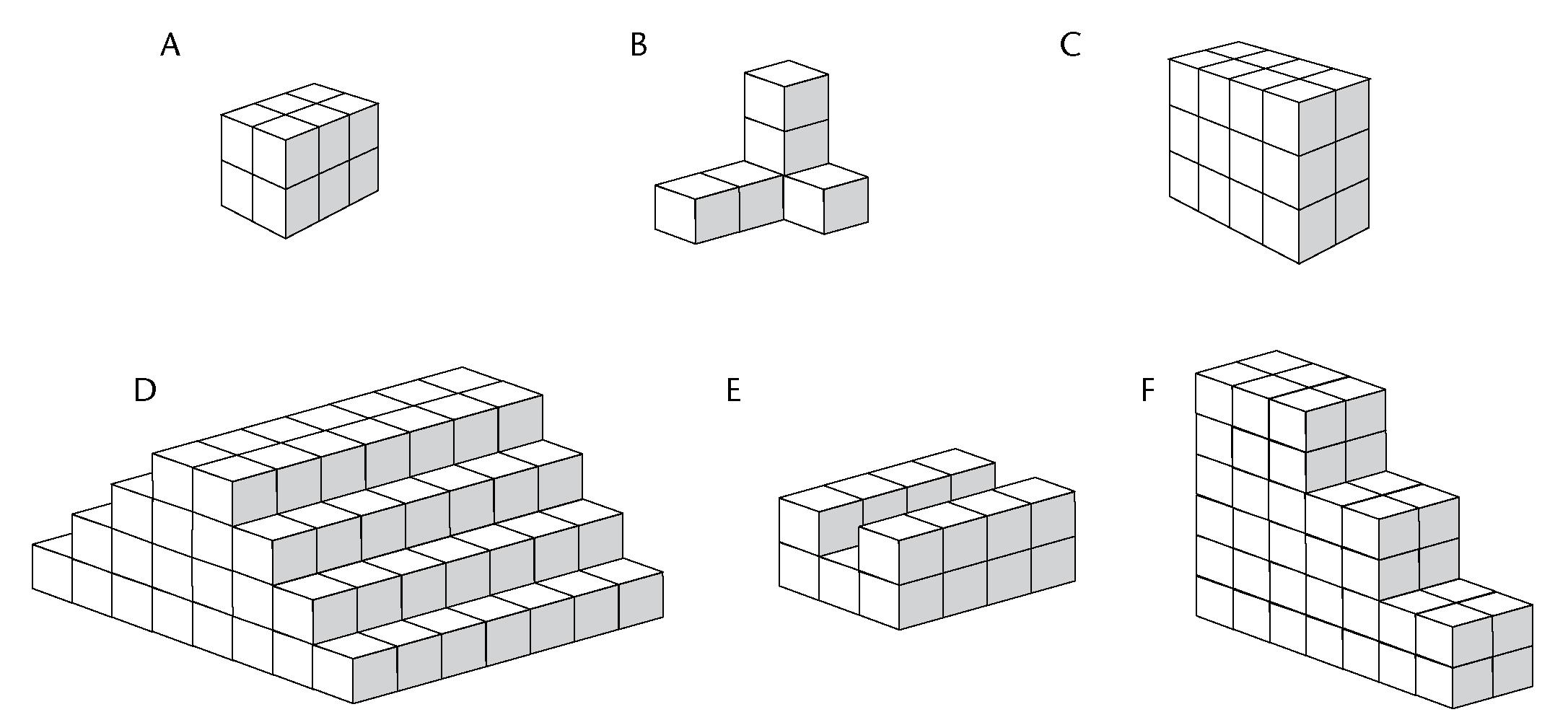 formule cube volume